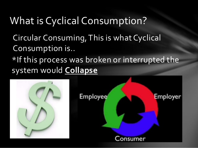 FIGURE 3:  Nothing produced can be allowed to maintain a lifespan longer than what an be endured in order to continue the needed cyclical consumption.