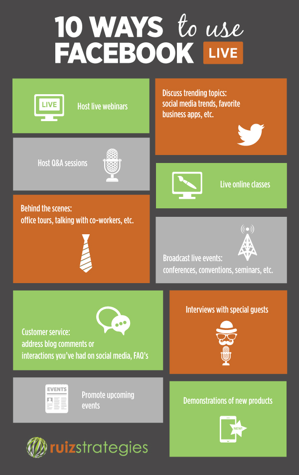 10_Ways_to_Use_Facebook_Live_Social_Media.jpg