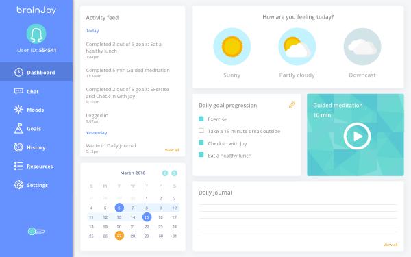 Employee dashboard 2.0.png