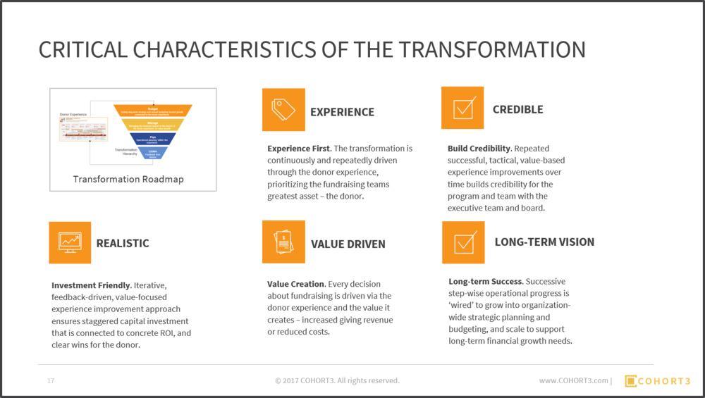 Download the 67-page report to learn more about the Five Critical Characteristics.