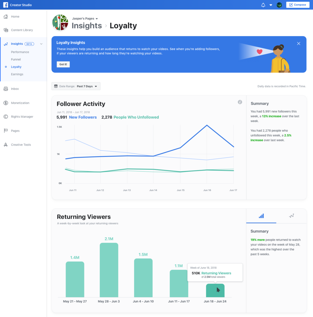 Facebook's new Loyalty Insights reporting for Watch video advertising.