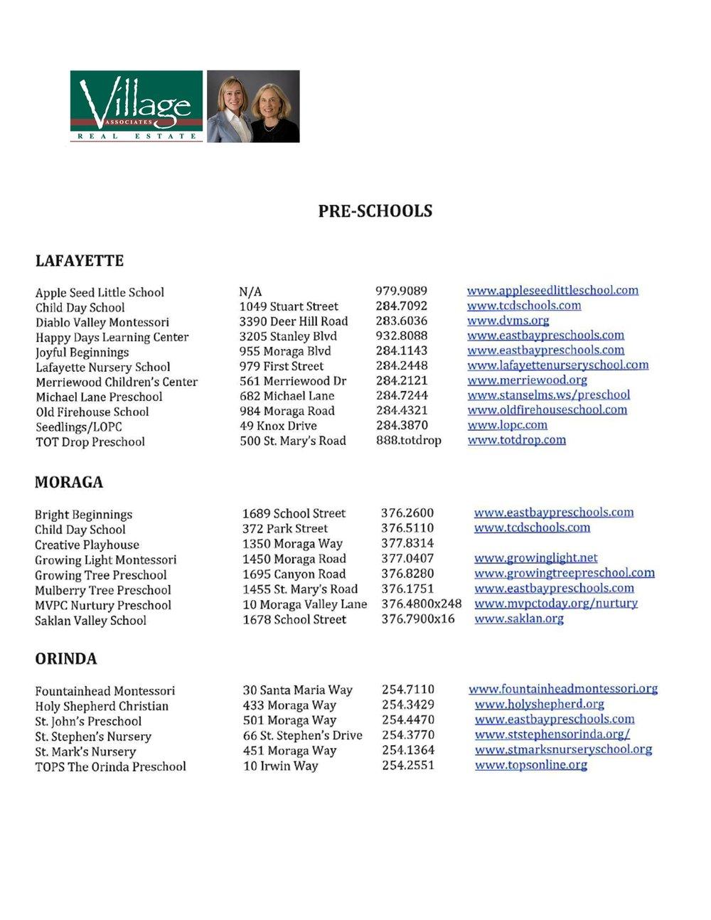 Pre-Schools List.jpg