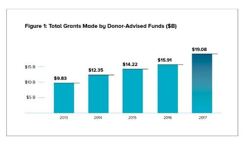 DAF grants.JPG