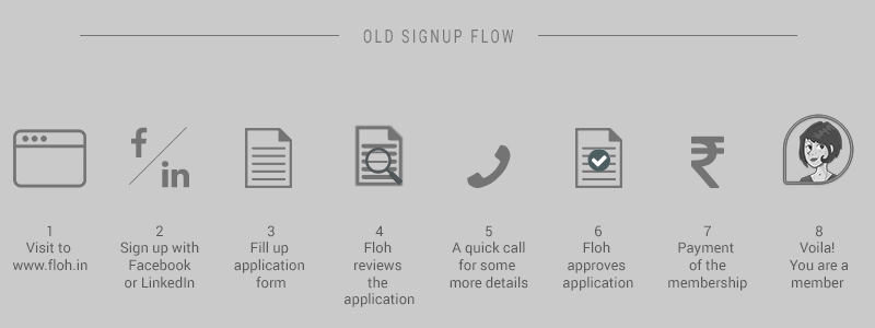 Sign Up Flow Process_OLD_2.jpg