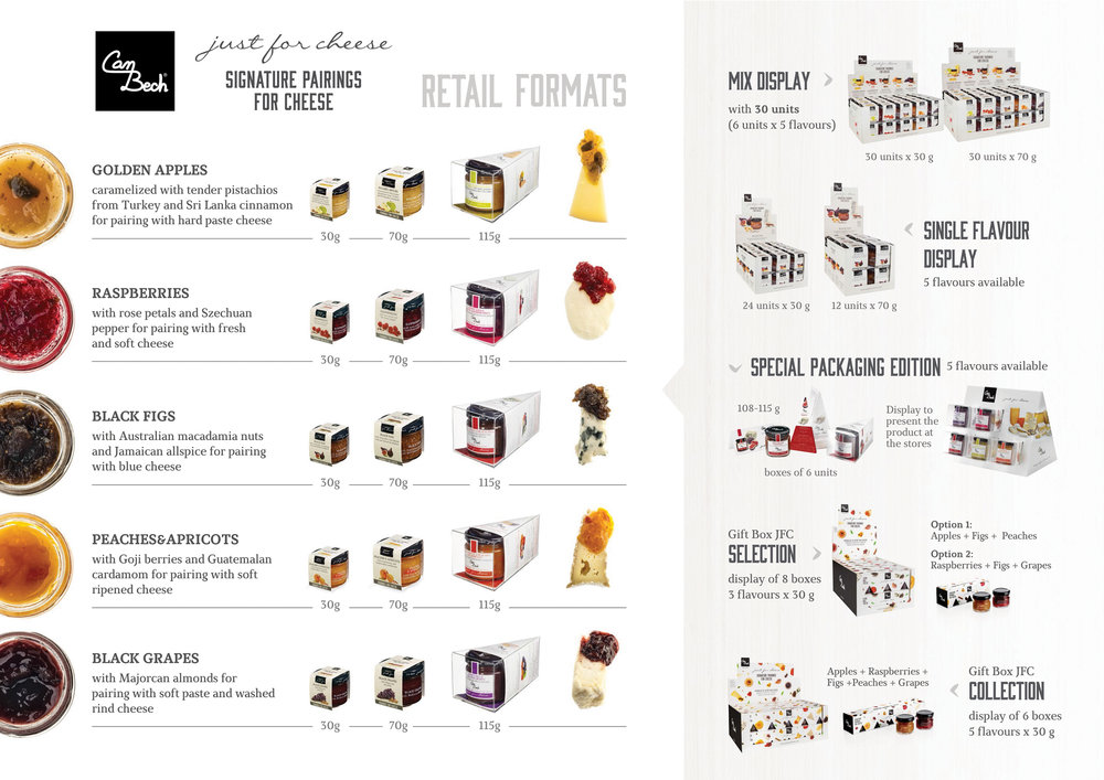 JFC retail formats_ENG W.jpg