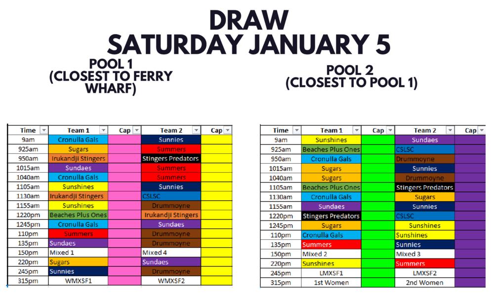 Bundeena Saturday Draw.PNG