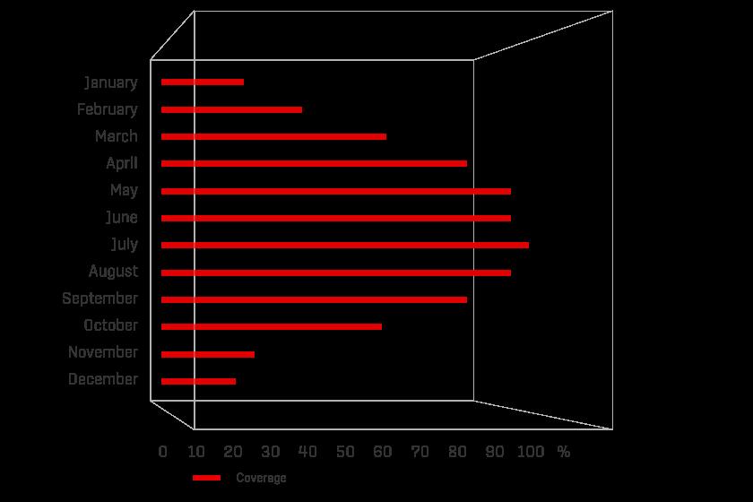 i8_infografik_solare_deckungsrate_1x-EN.png