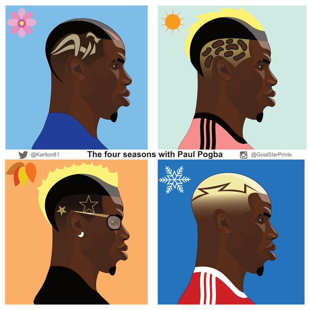 Four Pogba Seasons.png