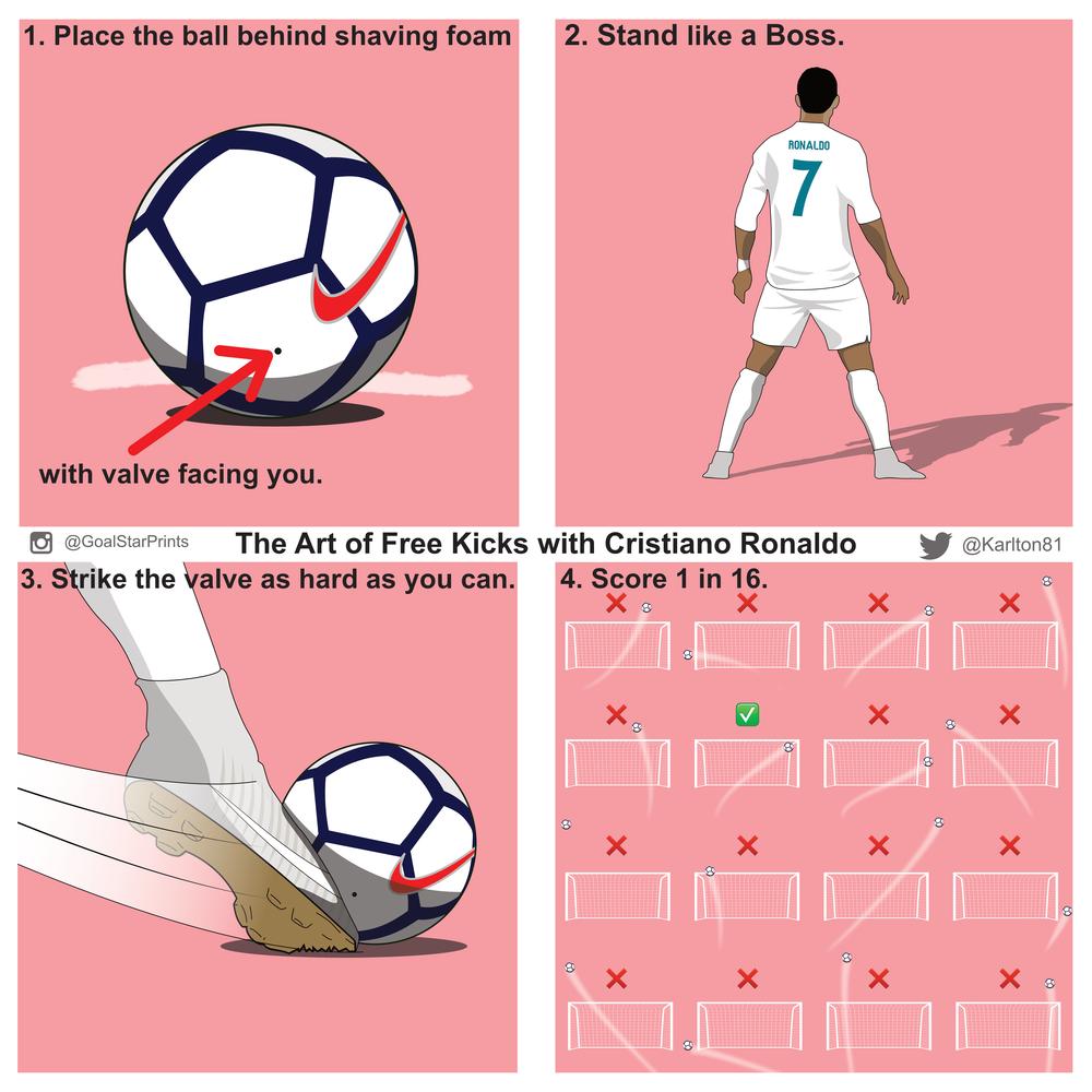 Ronaldo Freekick.png