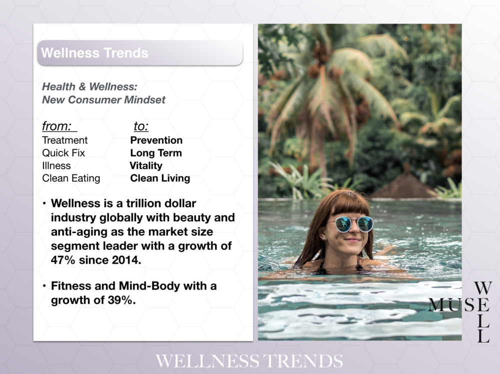 wellness trends