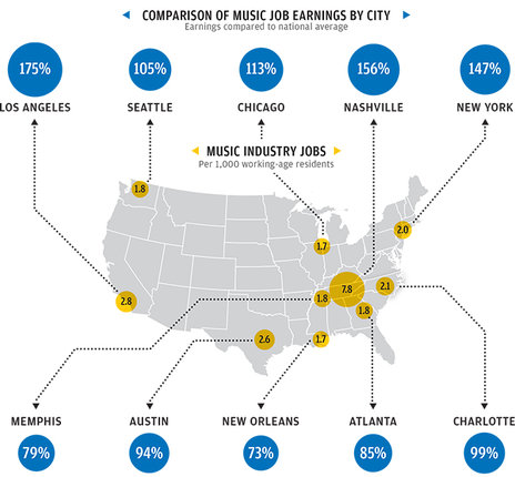 city-biz-jobs-650.jpg