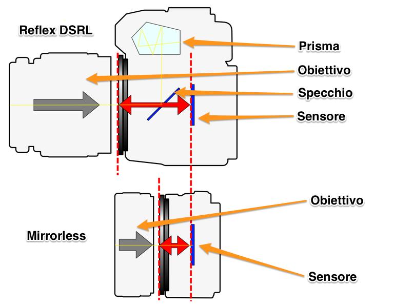 DSRL-vs-mirrorless1.png