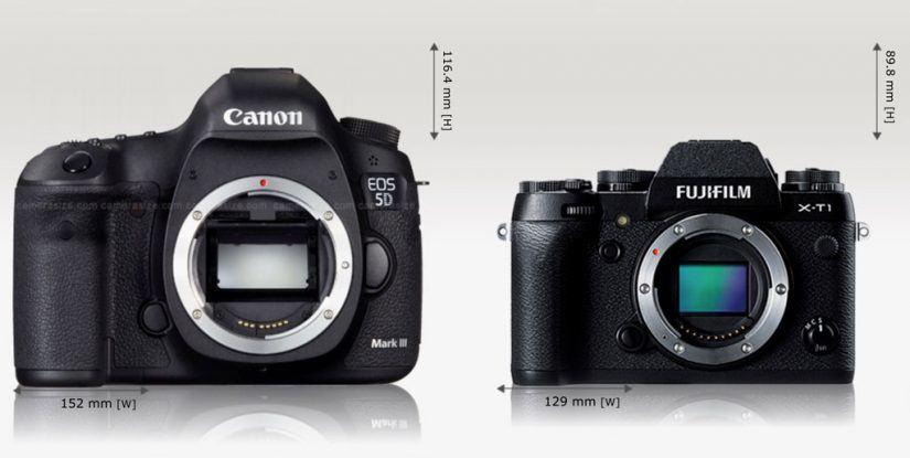 Comparazione tra una reflex tradizionale (sinistra) ed una recente mirrorless (destra). Immagine da Camerasize.com