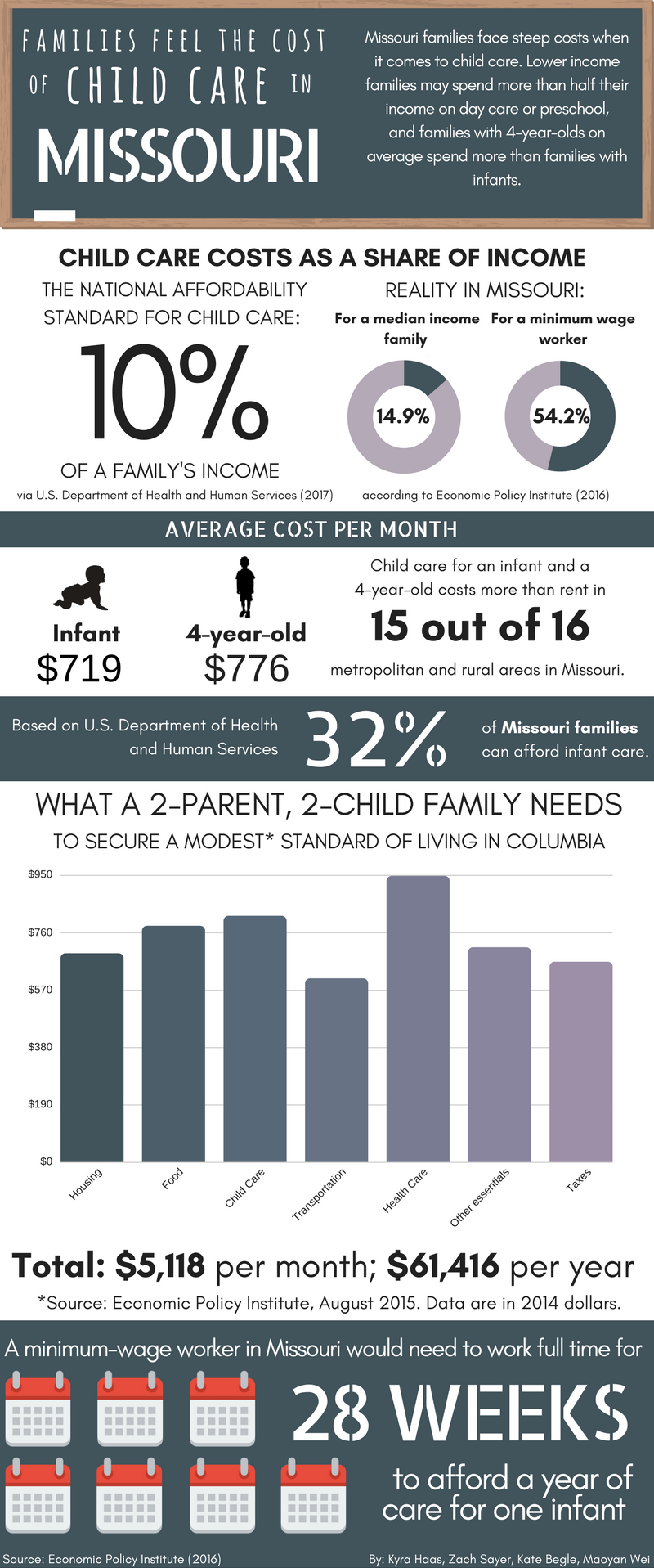 CHILDCARE1019_infographic.png