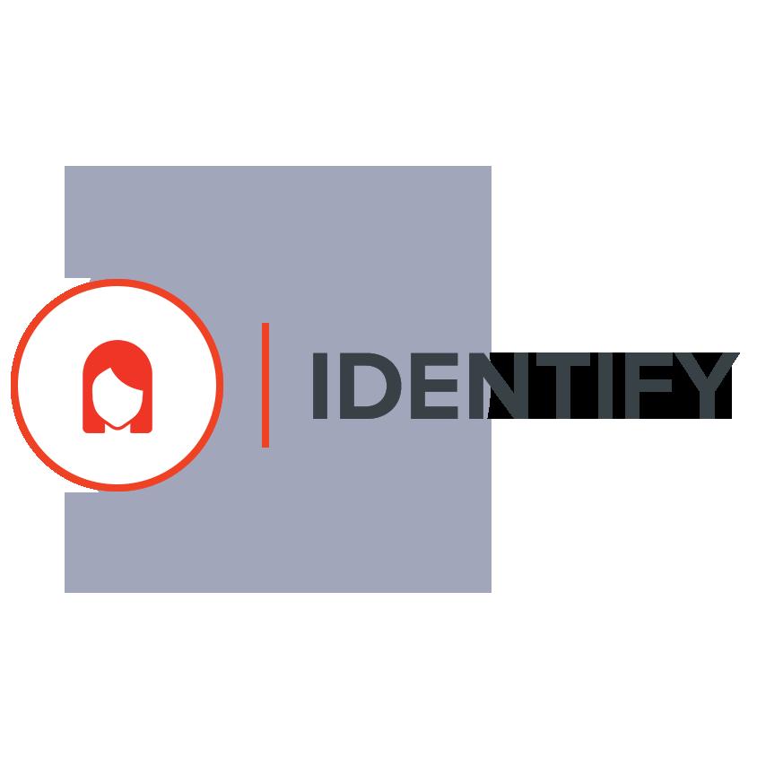 Identify
