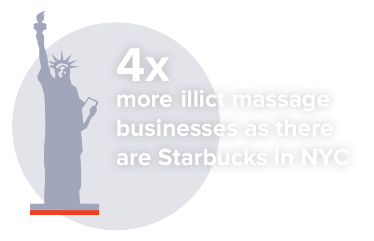 There are 4x as many illicit massage parlors as there are Starbucks in NYC
