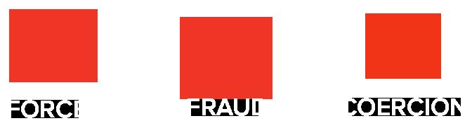 Force, Fraud, Coercion