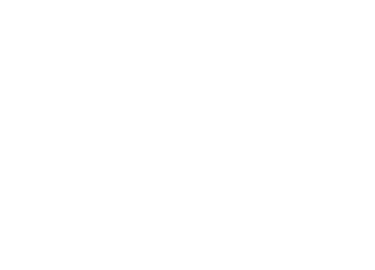 SIBF Leadership Academy