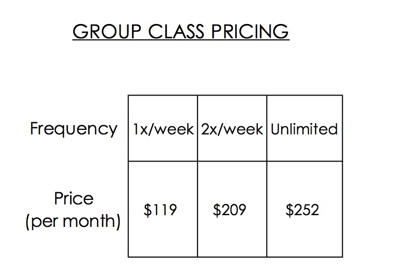Performance Pricing Update.jpg
