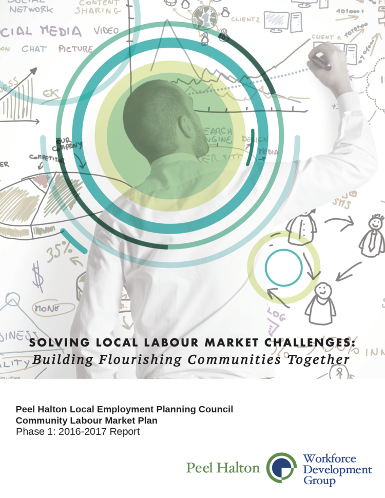 Solving+Local+Labour+Market+Challenges.png