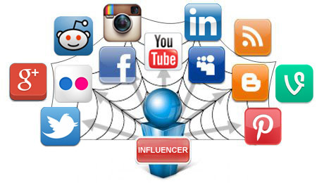 Influencer Engagement - Who is helping you voice your brand? In today's world it is critical to grow your outreach through influencers in your industry that can help spread your message. Developing a program to leverage bloggers and other trusted influencers within your industry is key to success. We will help connect your company to the established influencers in your niche with information, events, promotions, and engaging materials to drive you as the leader in your industry.