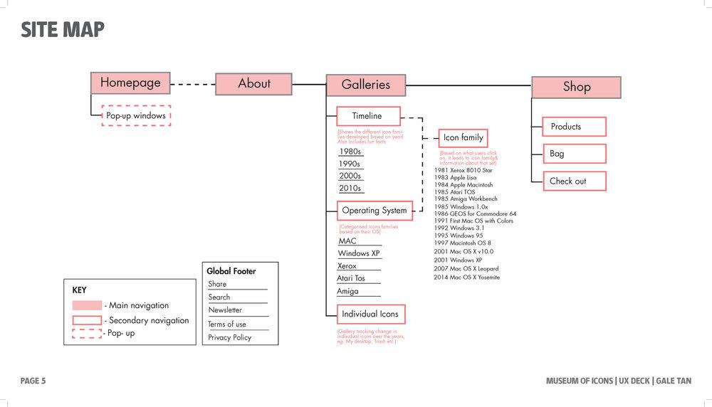 gale-sitemap.jpg