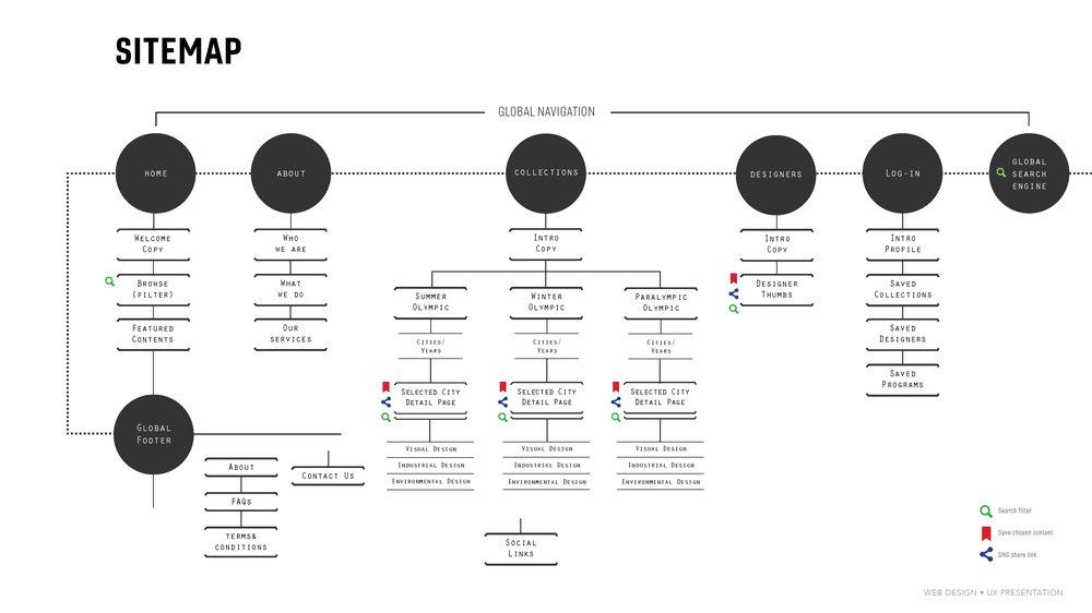 julia(hyerin)choi_webdesign_midterm_Page_05.jpg