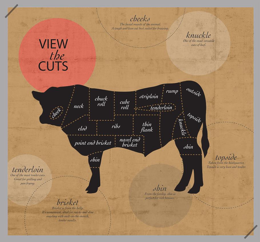 rangers-valley-cuts-chart.jpg