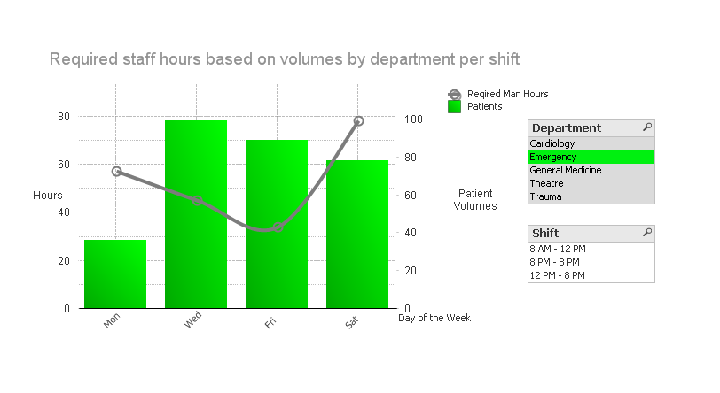 Man Hours per Department(1).png