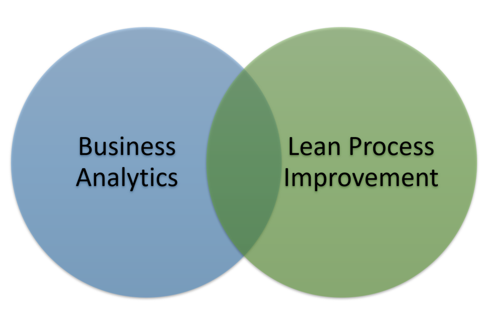 BI + Lean approach graphic.png