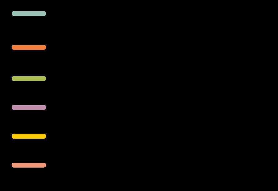 Upphovsrattsliga-2.png