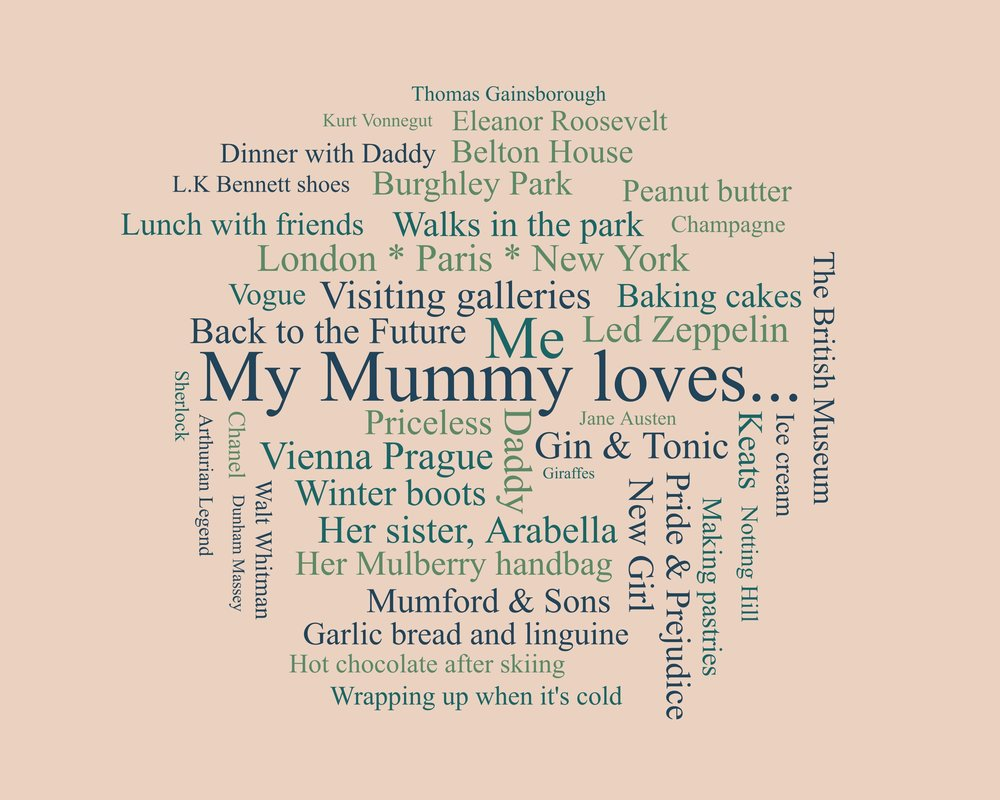 Word Cloud  - This is a sweet way to celebrate your mum in word form - note down all her favourite things and create a pretty piece of wall art for a thoughtful Mother's Day keepsake.