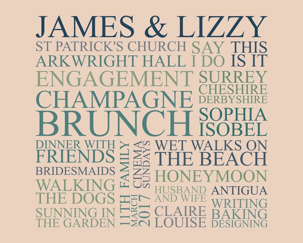 Typography - Capture elements of the day and descriptions of the couple's relationship in this truly unique piece of wall art. It's a great way to showcase everything you love about the bride and groom while sharing memories of the special day.