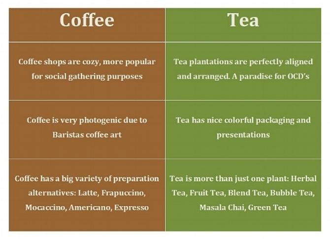 coffee vs tea.JPG