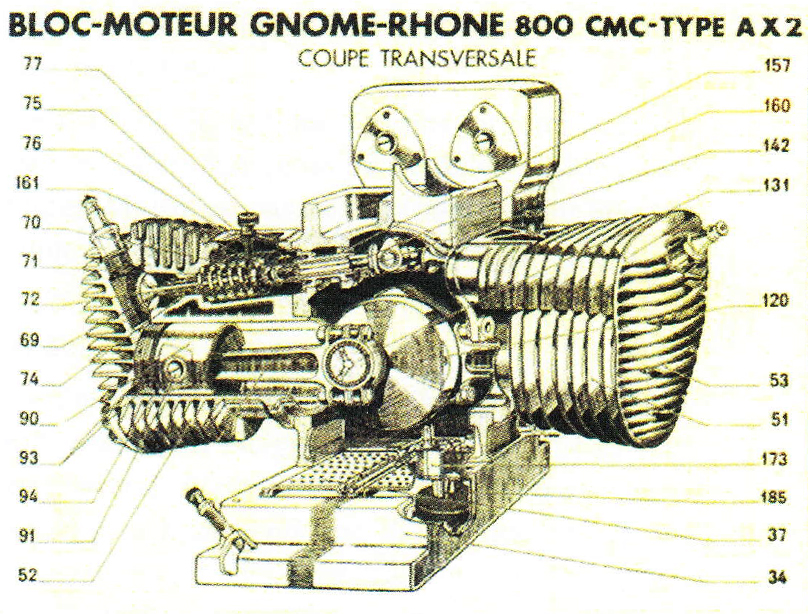 Gnome-Rhone-AX2-engine.jpg