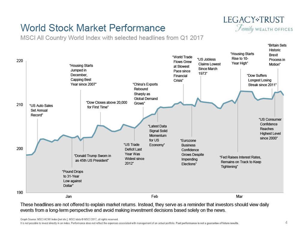 First Quarter 2017 Market Review1024_4.jpg