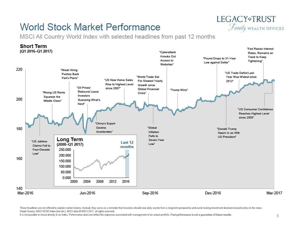 First Quarter 2017 Market Review1024_5.jpg