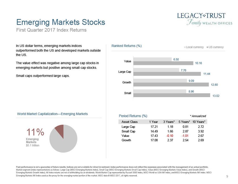 First Quarter 2017 Market Review1024_9.jpg