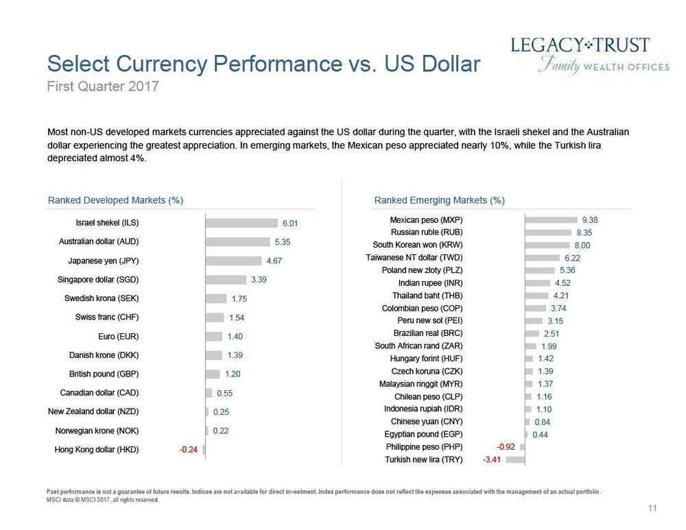 First Quarter 2017 Market Review1024_11.jpg