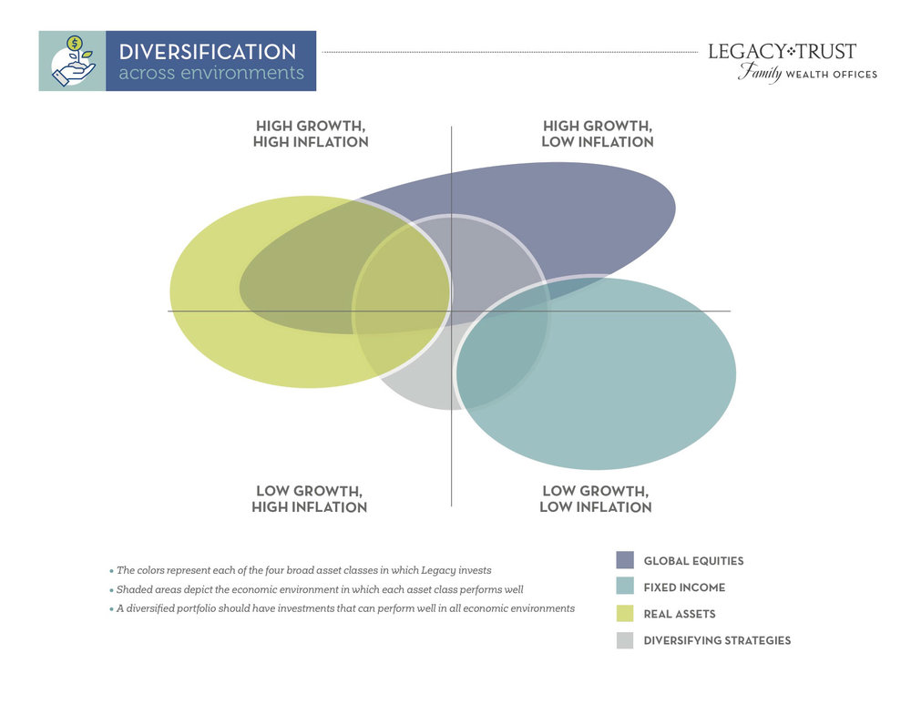 Legacy_Diversification_Chart_3.4.18+copy3.jpg
