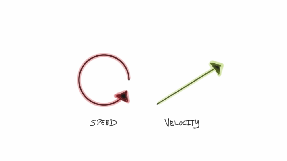 Speed-and-Velocity.png