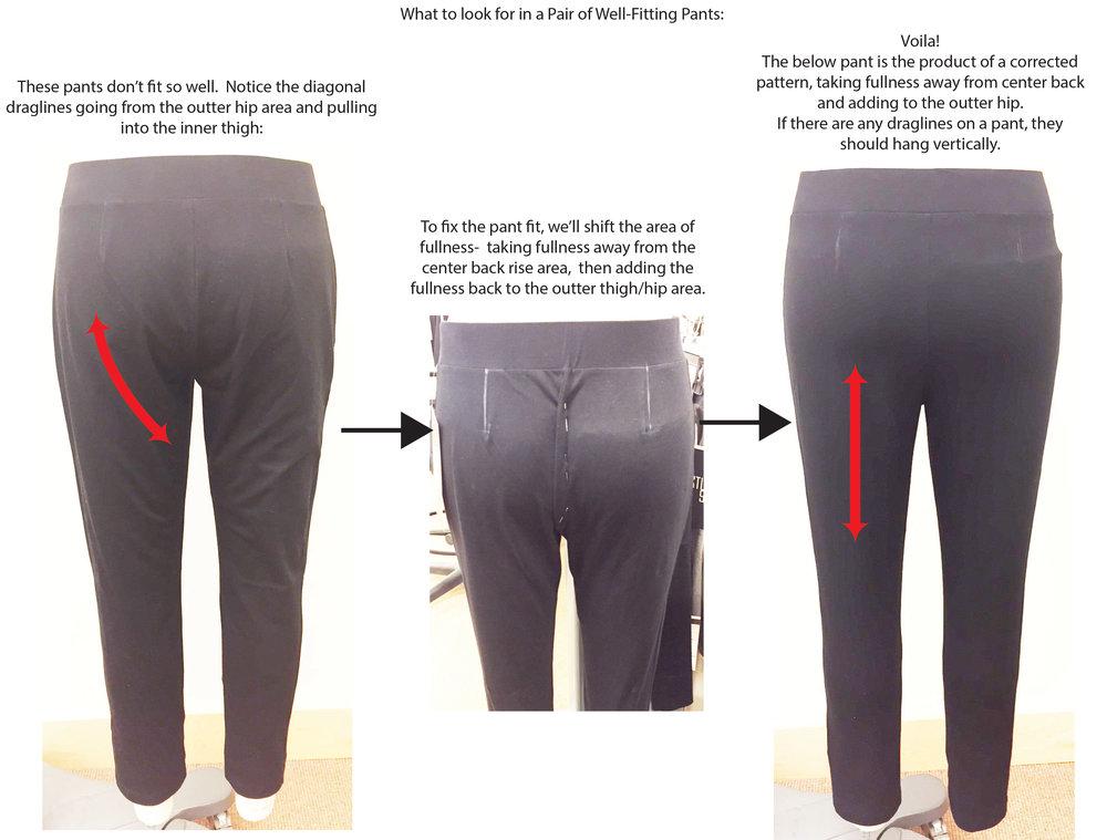 good fitting pants