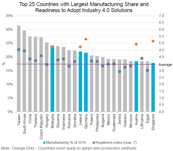 top-25-countries-largest-manufacturing-share.png
