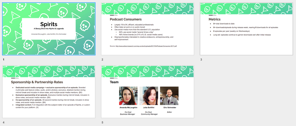 An example marketing deck from  Spirits Podcast . Grab the template  here .