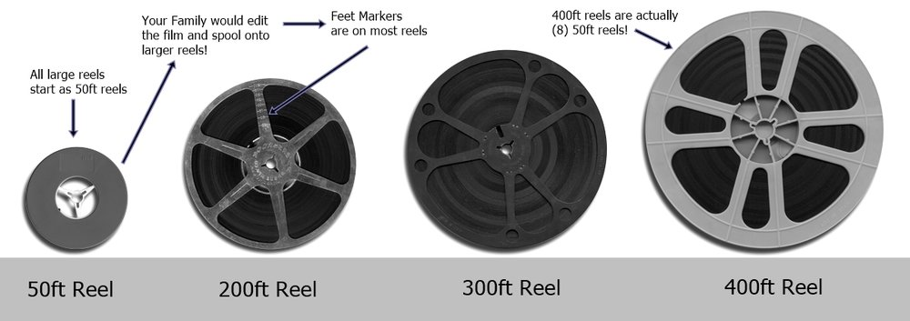 8mm_Film_Reel_Sizes_web1.jpg