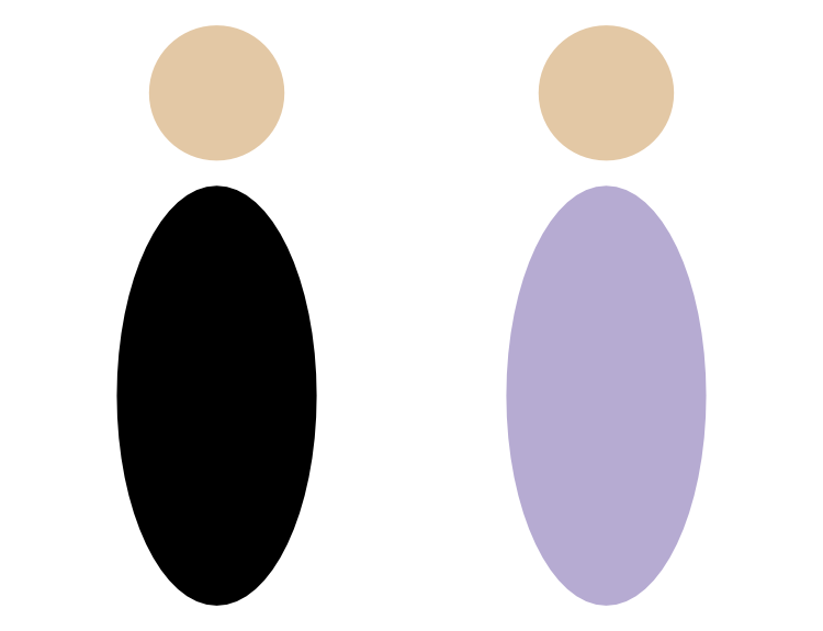 "See how the black oval drags that ""person"" down and looks  heavy ? And the purple oval lifts up? Black doesn't do this to everyone, but it does to this colour ""face""."