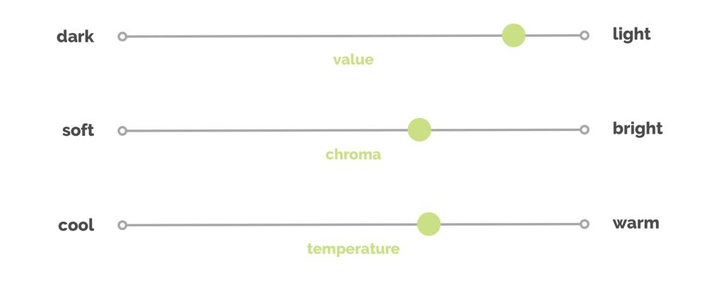 Light Summer colour dimensions