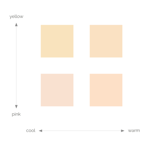 light-warm-cool-skintones.png