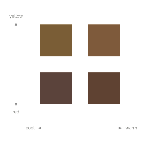 dark-warm-cool-skintones.png