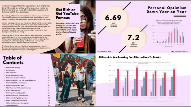 Millennial Marketing Research